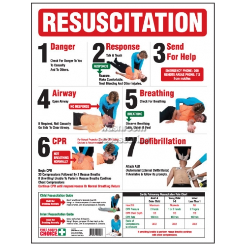 View Resuscitation Wall Chart details.